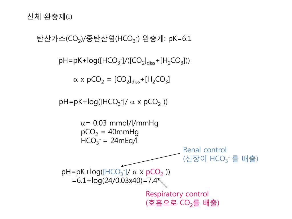 신체 완충제(I) 탄산가스(CO2)/중탄산염(HCO3-) 완충계: pK=6.1. pH=pK+log([HCO3-]/([CO2]diss+[H2CO3]))  x pCO2 = [CO2]diss+[H2CO3]